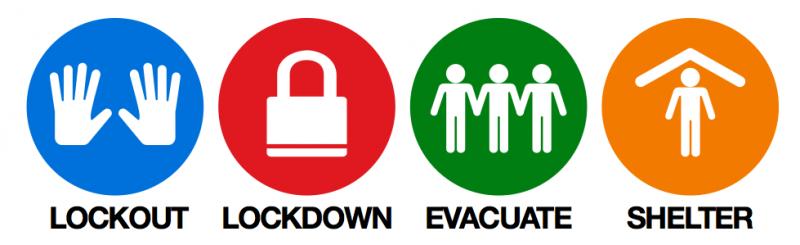 Lockdown Protocols